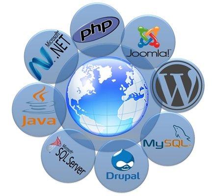 Bursa Web Tasarım Hizmetleri